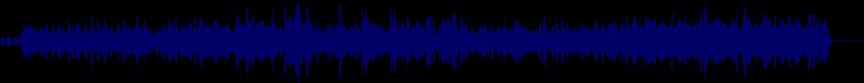 waveform of track #29166
