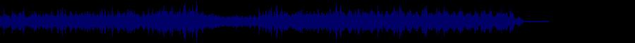waveform of track #29187