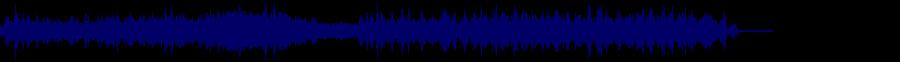 waveform of track #29209