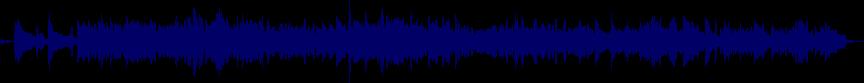 waveform of track #29221