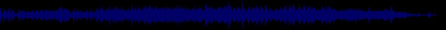 waveform of track #29230