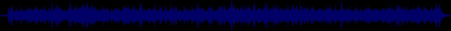 waveform of track #29231
