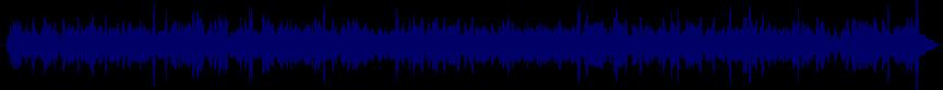 waveform of track #29235