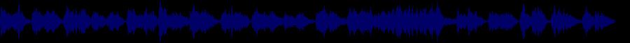 waveform of track #29254
