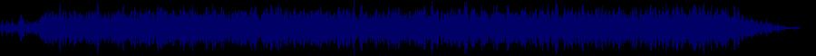 waveform of track #29336