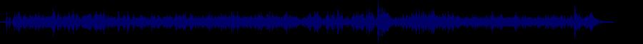 waveform of track #29358
