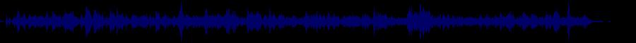 waveform of track #29360