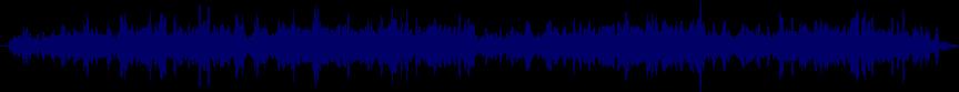 waveform of track #29366