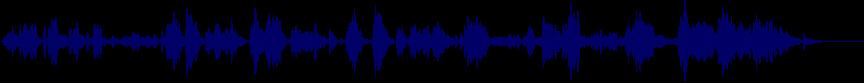 waveform of track #29387