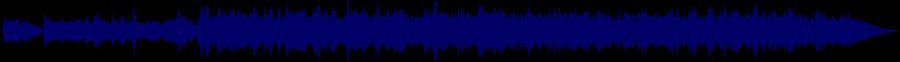 waveform of track #29400