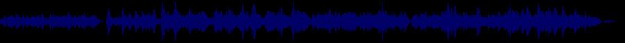 waveform of track #29419