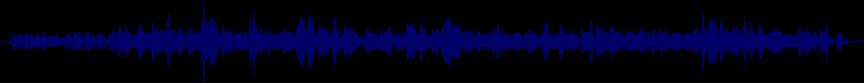 waveform of track #29447