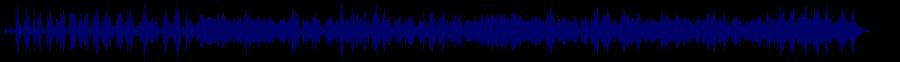 waveform of track #29478