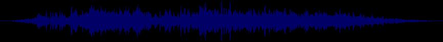 waveform of track #29480