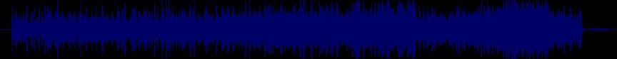 waveform of track #29495