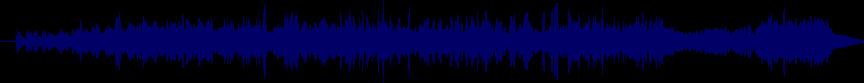 waveform of track #29528