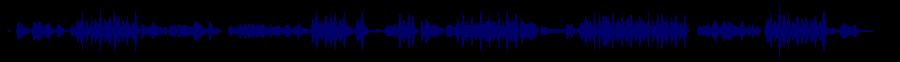waveform of track #29533