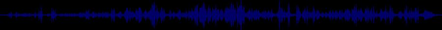 waveform of track #29567
