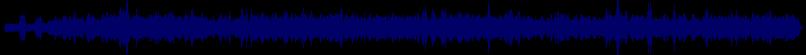 waveform of track #29580