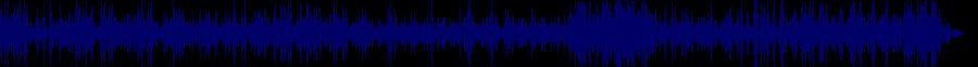 waveform of track #29598