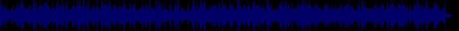 waveform of track #29599