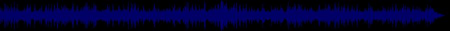 waveform of track #29646