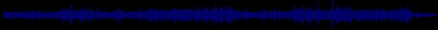 waveform of track #29653
