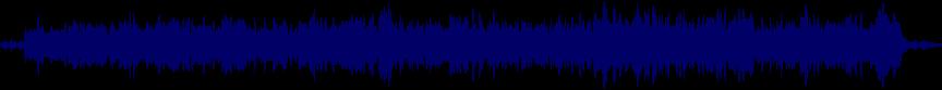 waveform of track #29657