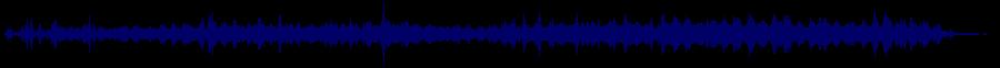 waveform of track #29666