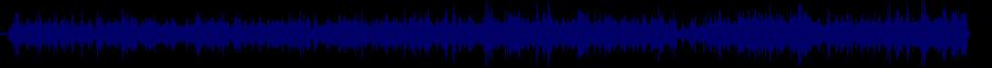 waveform of track #29686