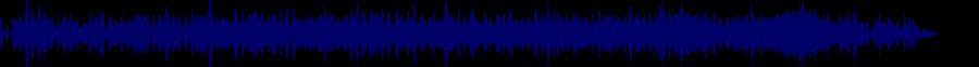 waveform of track #29703