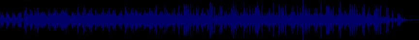 waveform of track #29705