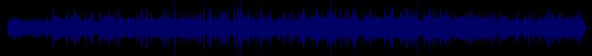 waveform of track #29722