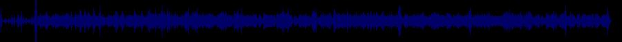waveform of track #29732