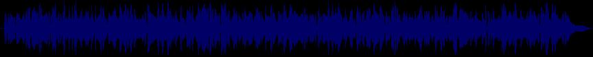 waveform of track #29737