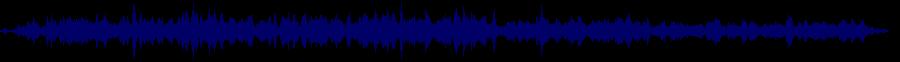 waveform of track #29745