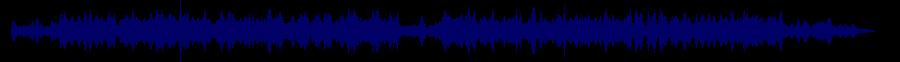 waveform of track #29776
