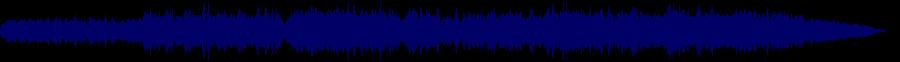 waveform of track #29790