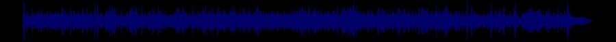 waveform of track #29791