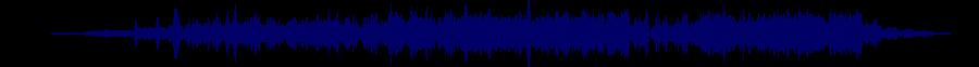 waveform of track #29801