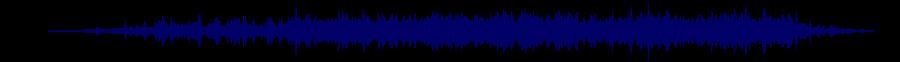 waveform of track #29817