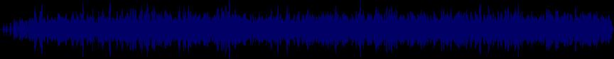 waveform of track #29837