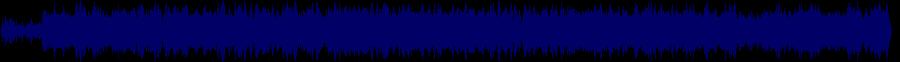 waveform of track #29848