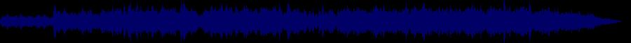 waveform of track #29858