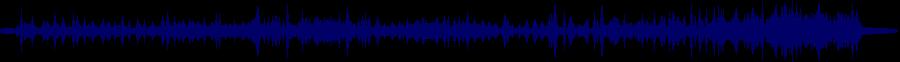 waveform of track #29859