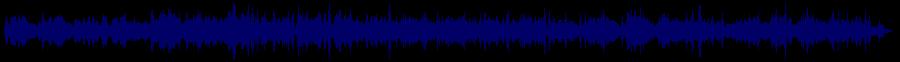 waveform of track #29868