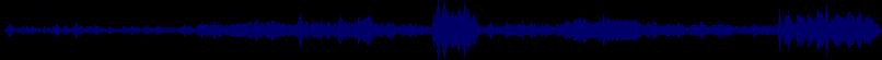 waveform of track #29869
