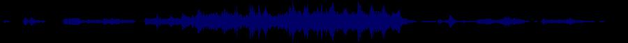 waveform of track #29882