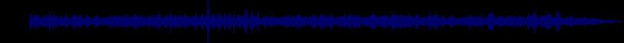 waveform of track #29883