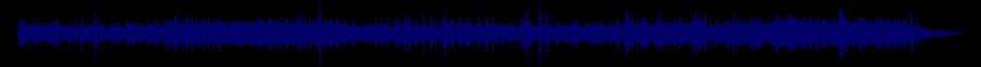 waveform of track #29887